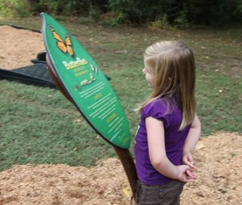 Play trails signage