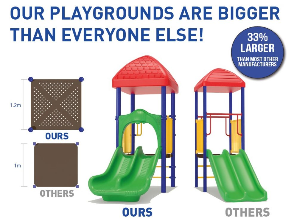 Our Playgrounds are bigger
